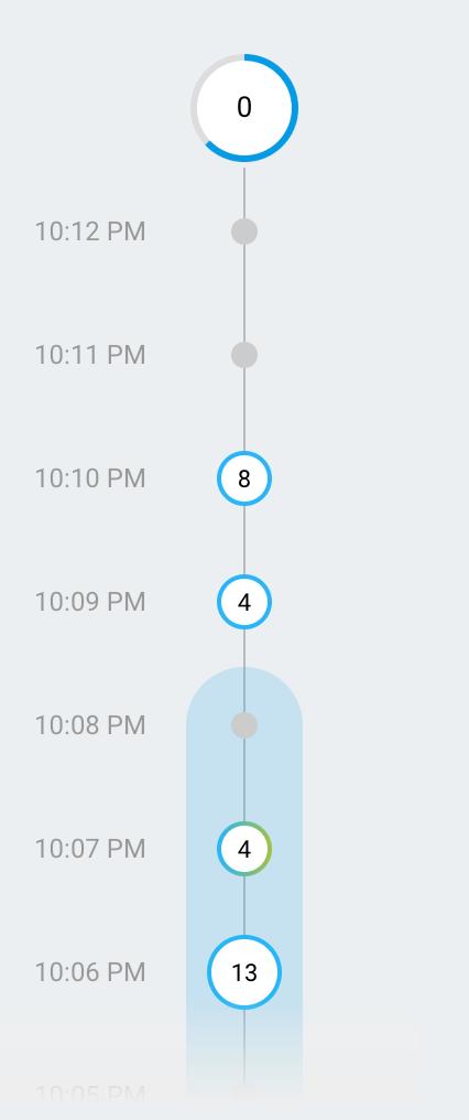 Un ejemplo de la transmisión en minutos.