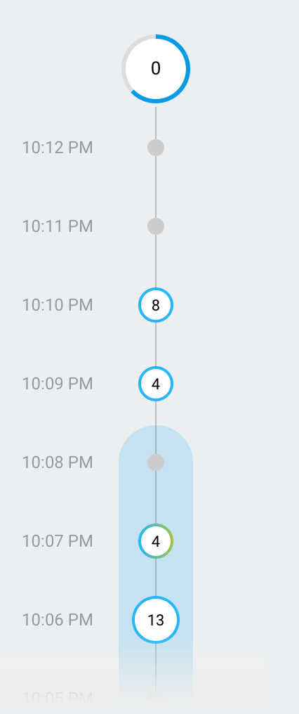 مثال على دفق الدقائق.