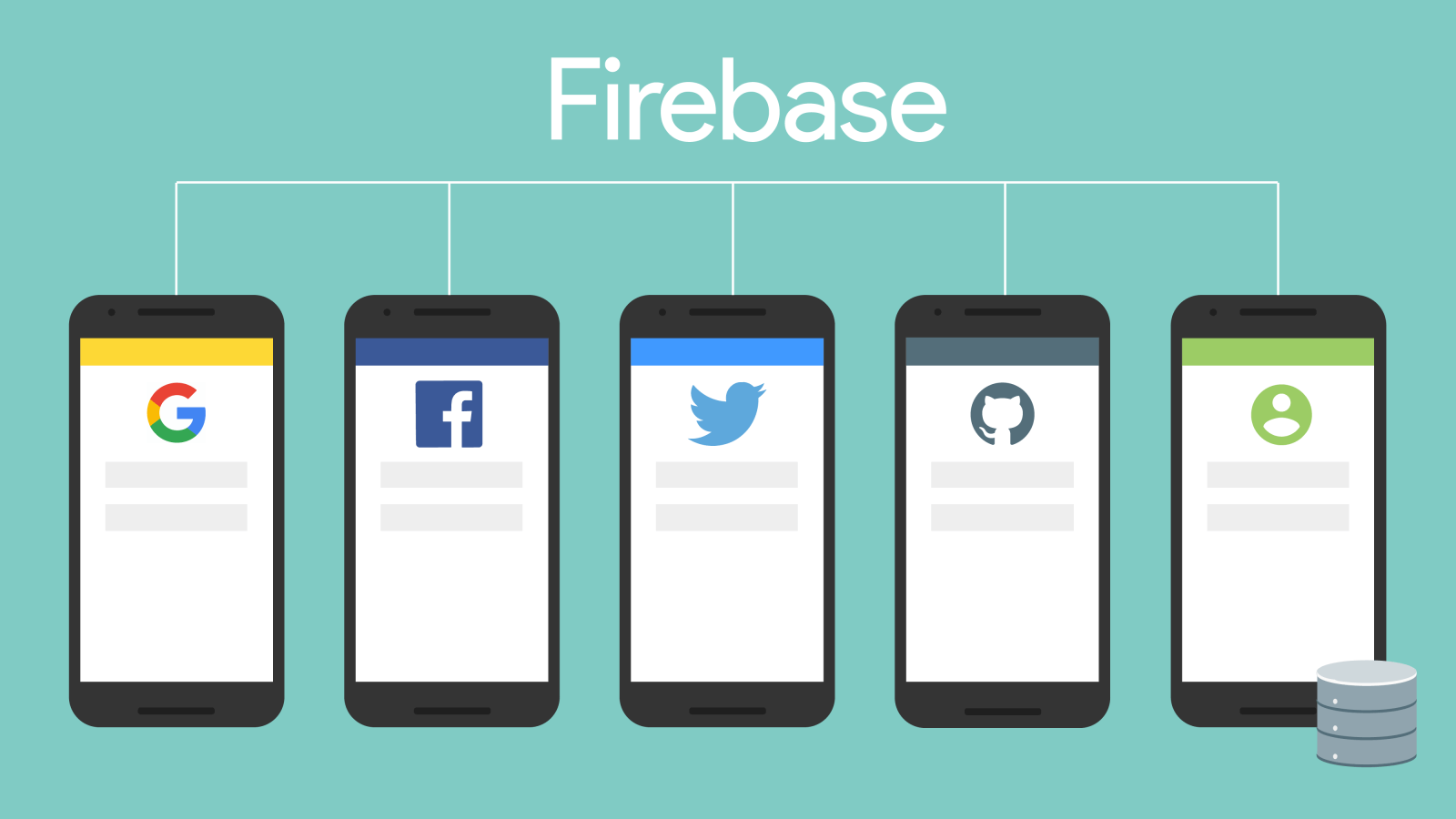 Image result for firebase api authentication