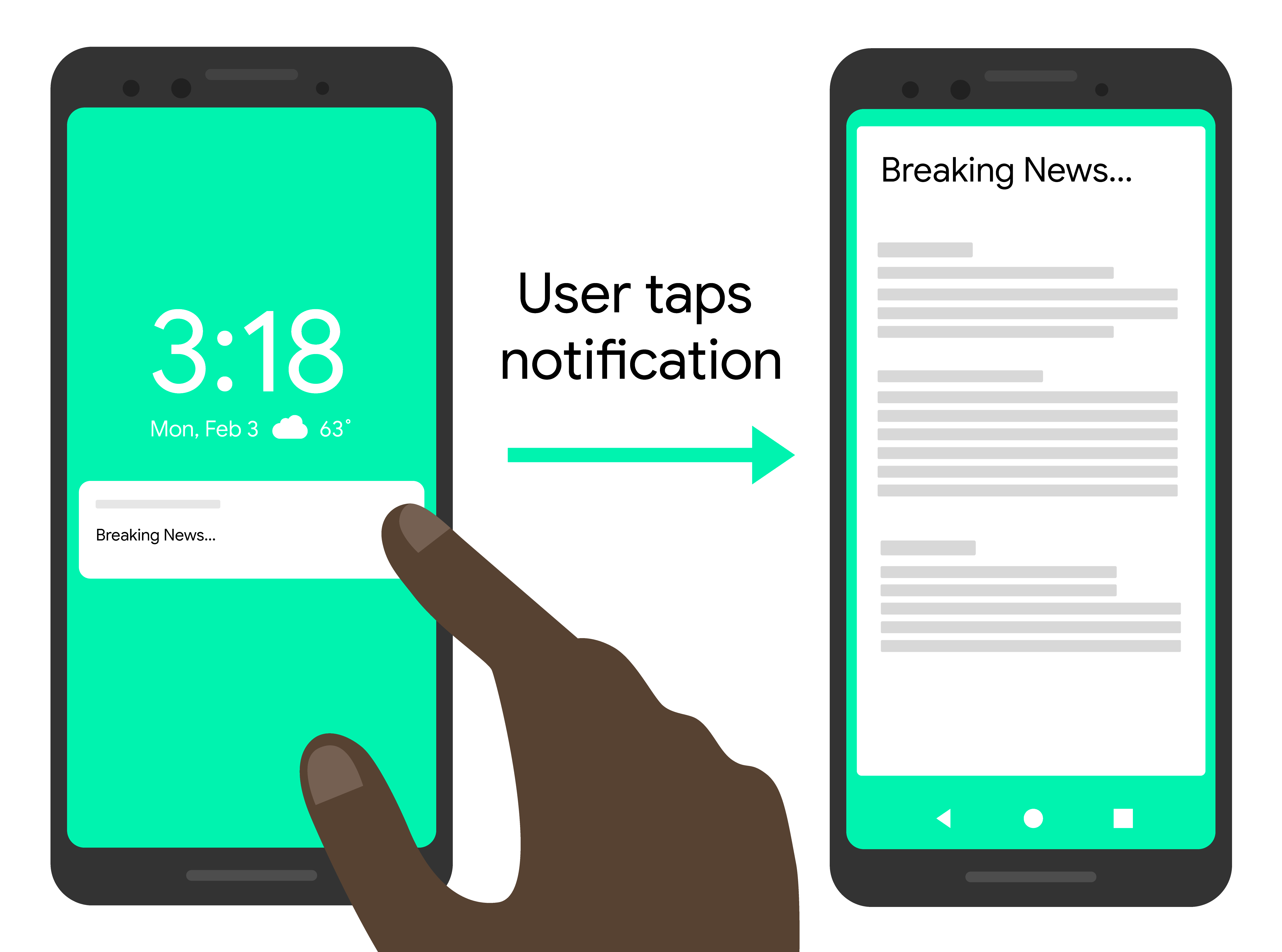 Simple drawing of a user tap opening a web page