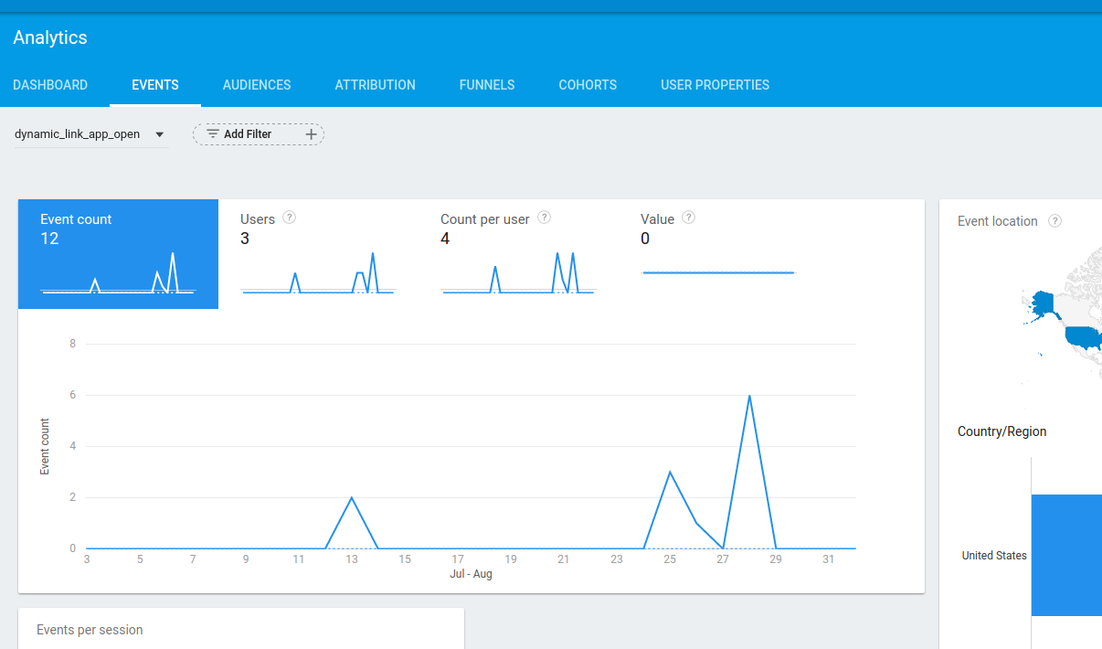 Eventos do Dynamic Links no Google Analytics