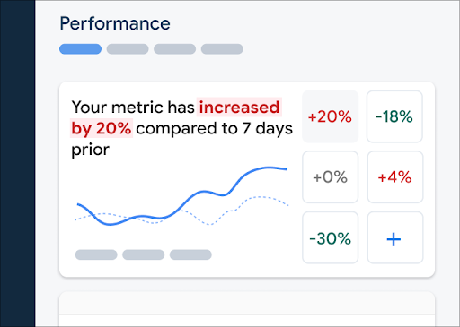 Firebase PerformanceMonitoringダッシュボードの指標ボードの画像