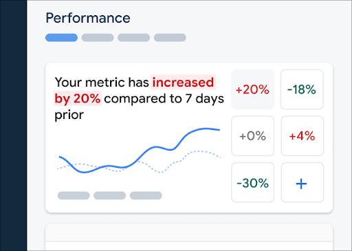 Uma imagem do painel de métricas no painel do Monitoramento de desempenho do Firebase
