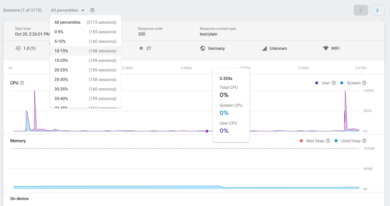 uma imagem da página de sessões do Monitoramento de desempenho do Firebase
