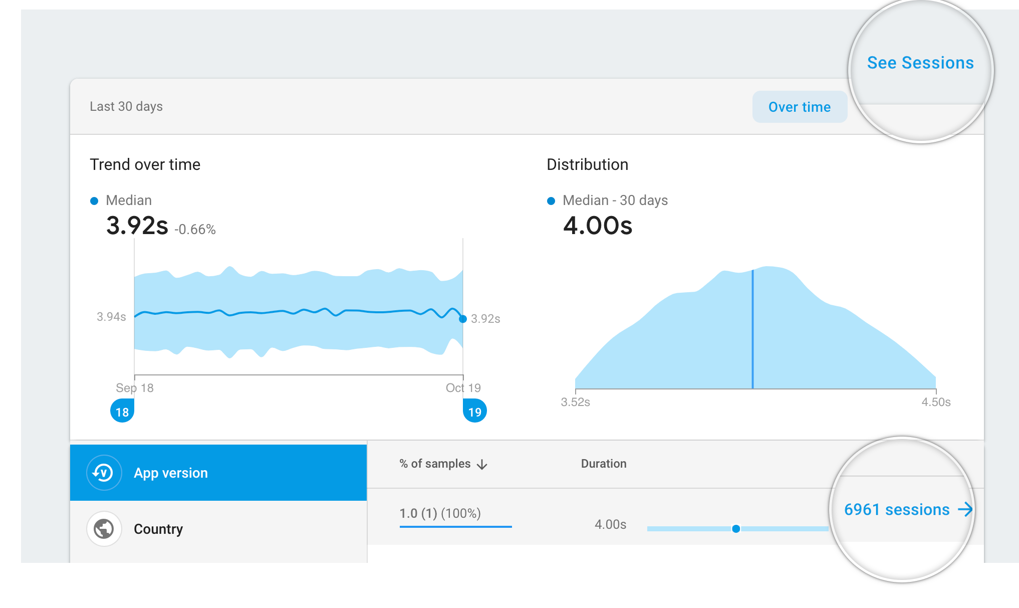una imagen del seguimiento de Firebase Performance Monitoring con un enlace a las sesiones