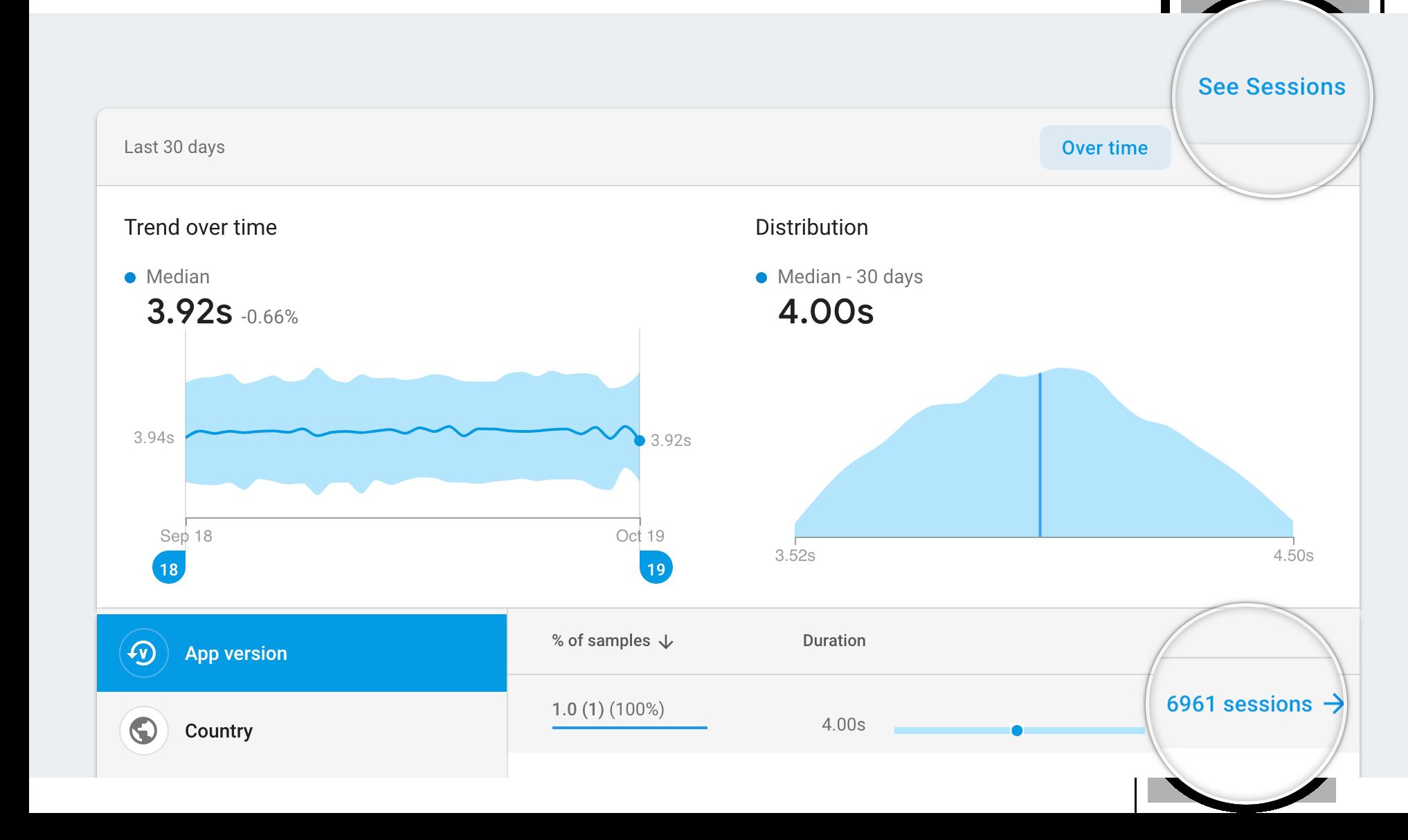 セッションへのリンクが表示された Firebase Performance Monitoring トレースのイメージ