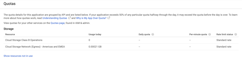 [App Engine の割り当て] ページでの Cloud Storage の使用状況。