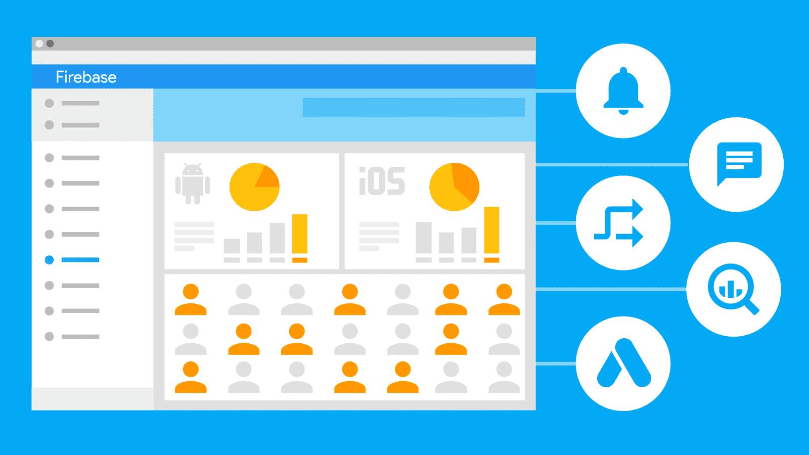 Abbildung des Analytics-Dashboards