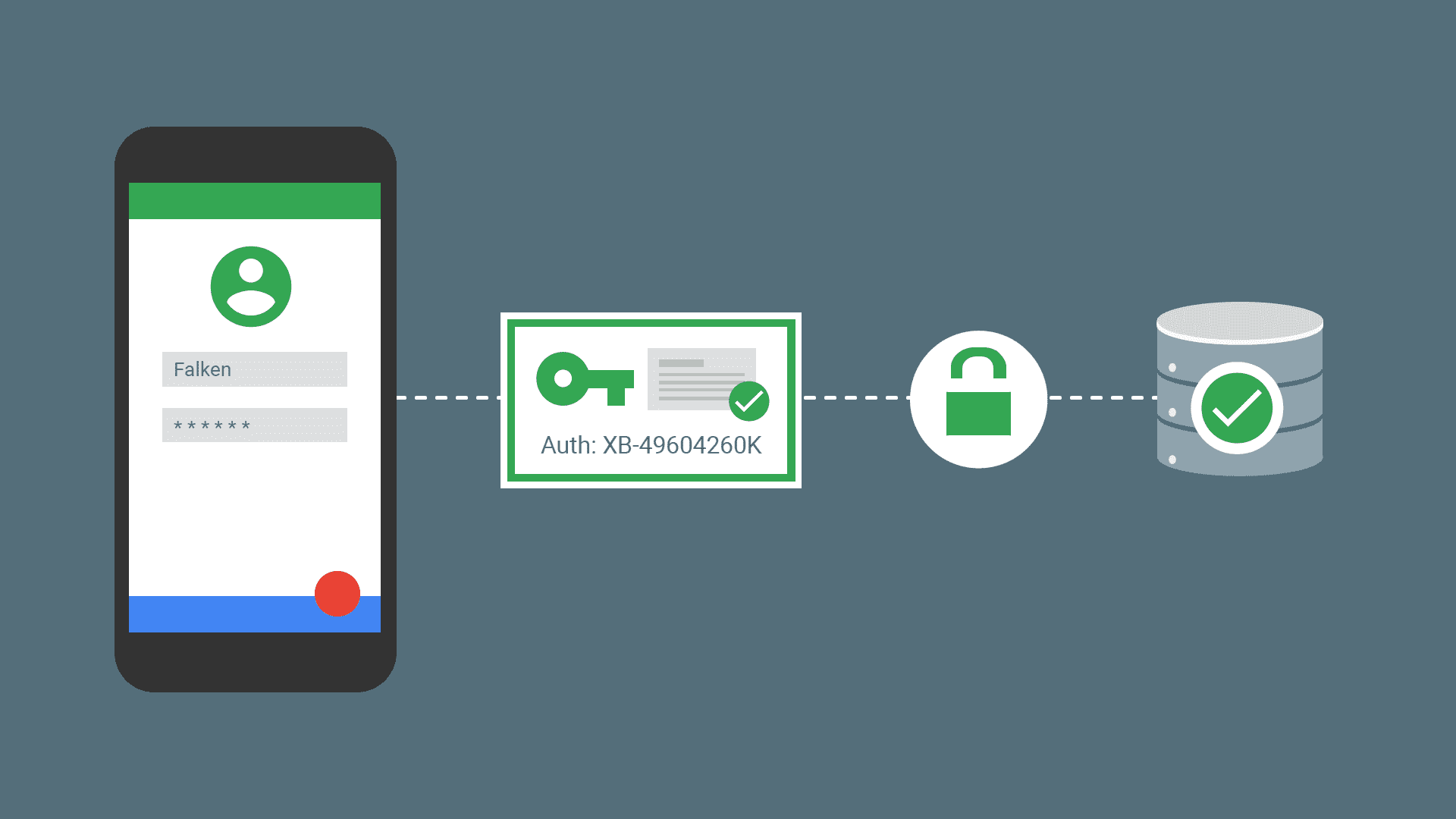 Illustration of comprehensive security