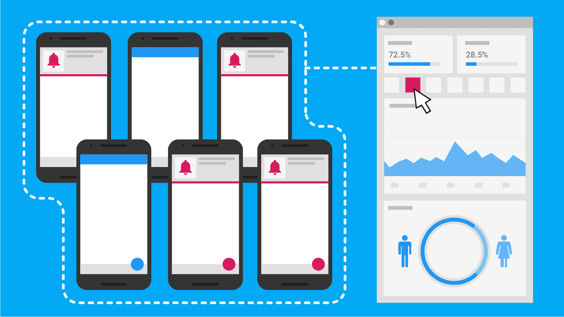 Illustration of dashboard to customize notifications