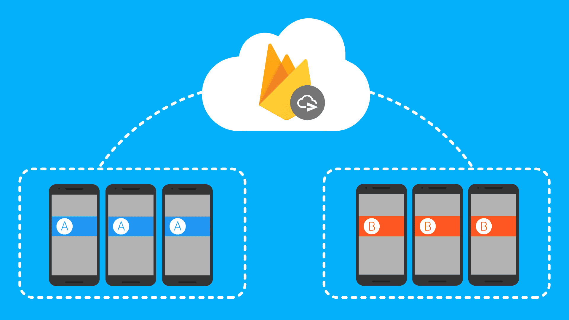 Illustration of A/B testing notifications
