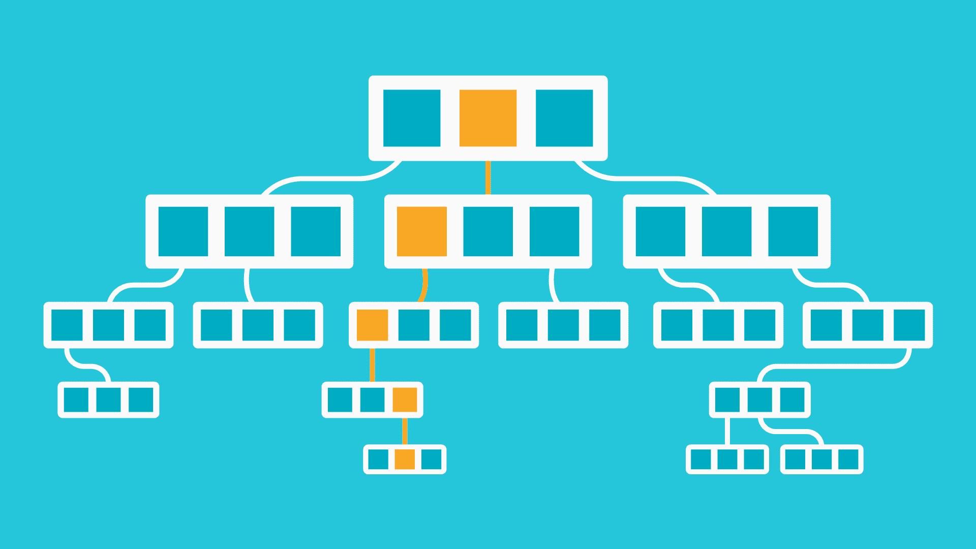 Ilustración de la búsqueda del árbol de datos