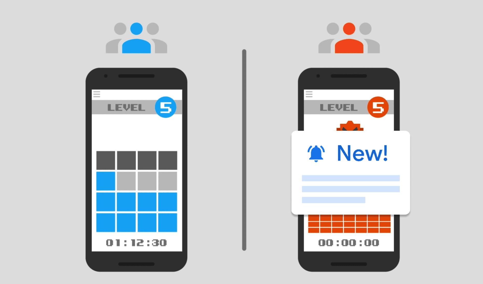 Zwei verschiedene Bildschirme am Montag und Freitag
