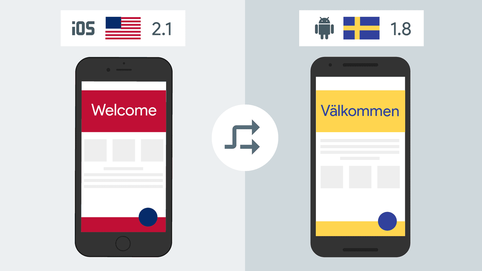 Two phones in two different languages