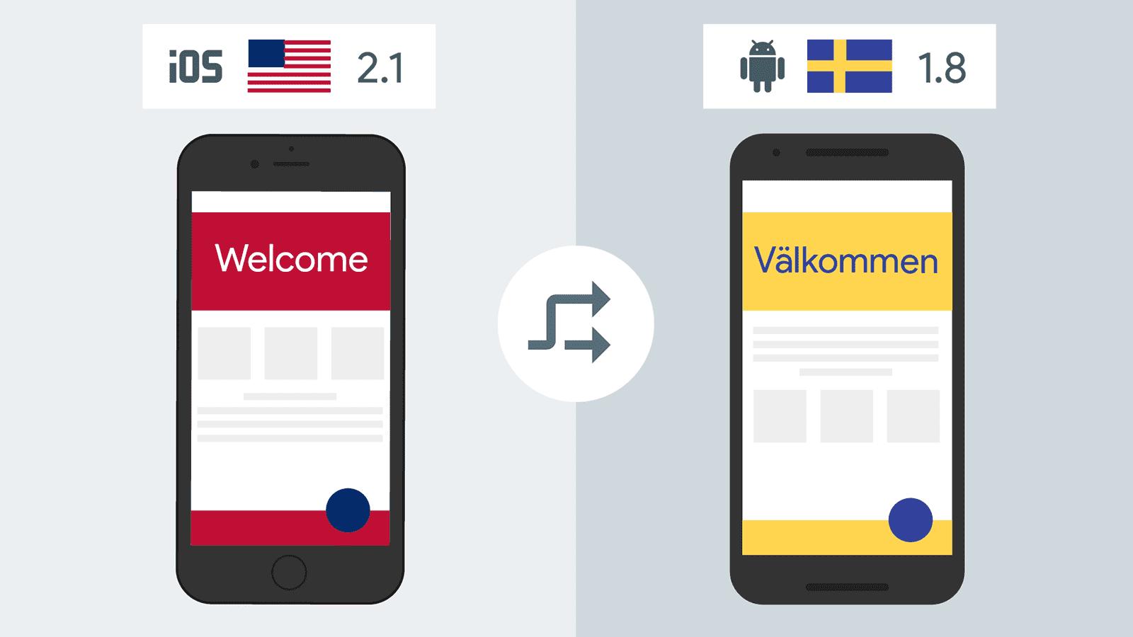 2 種類の言語の 2 台のスマートフォン