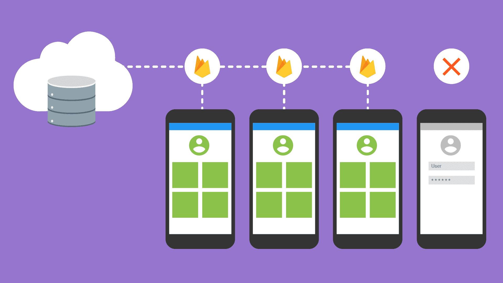 複数のスマートフォン画面