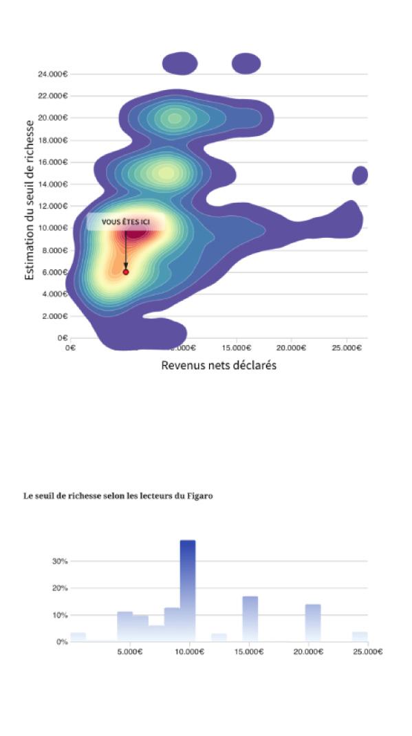 Le Figaro'nun Ekran Görüntüsü